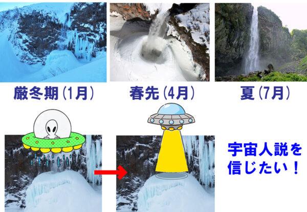 雪壺の成長